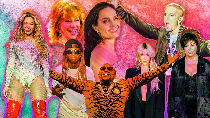 'Celebrity Family Feud' Kardashians vs. West Winners and ...