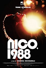 NICO 1988 Review